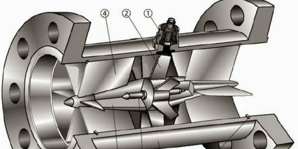 turbin flow meter